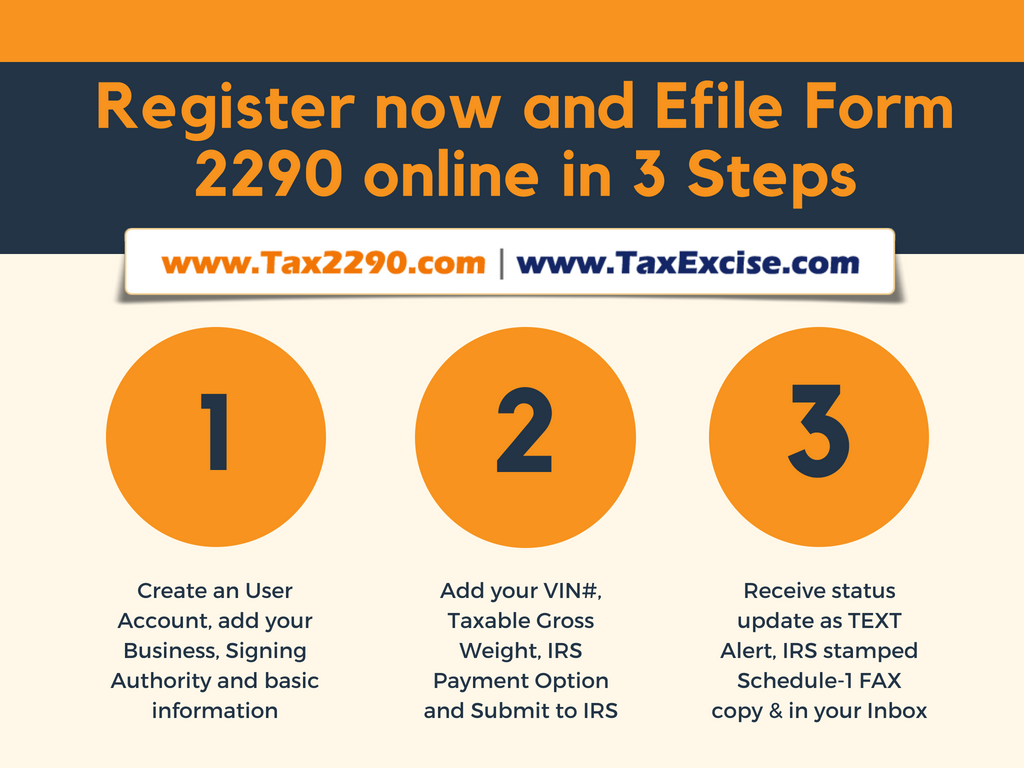 2290 efiling is easy at Tax2290