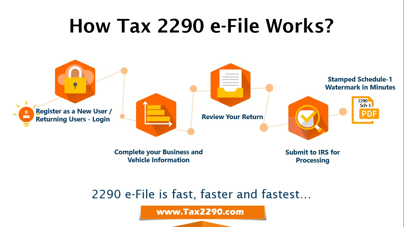 how tax 2290 works