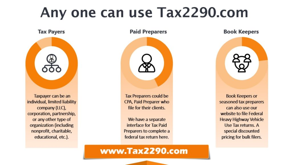 Tax2290 to efile HVUT